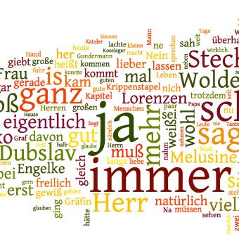 Magia słów w języku niemieckim